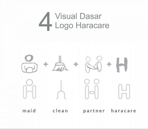 haracare.com